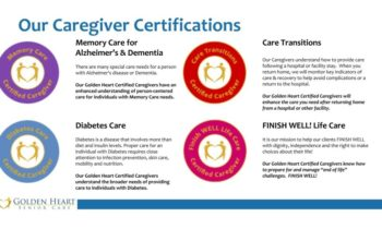 Golden Heart is pleased to announce multiple Caregiver Certification programs for the various conditions or specific needs of our clients.